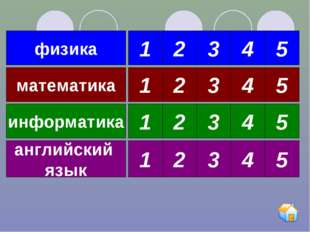 физика математика информатика английский язык 5 4 3 1 2 1 2 3 1 2 4 3 1 2 5 4