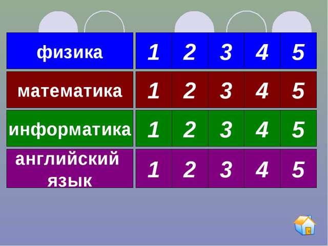 физика математика информатика английский язык 5 4 3 1 2 1 2 3 1 2 4 3 1 2 5 4...