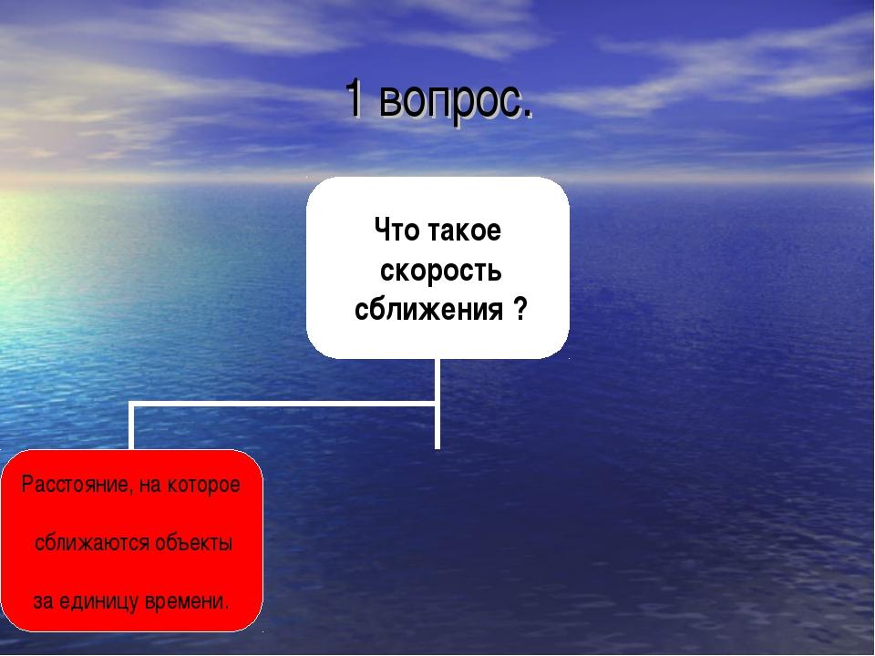 1 вопрос.