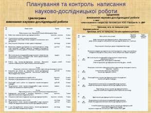 Циклограма виконання науково-дослідницької роботи Щоденник виконання науково-