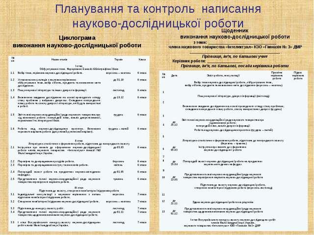 Циклограма виконання науково-дослідницької роботи Щоденник виконання науково-...