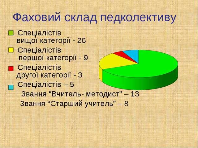 Фаховий склад педколективу Спеціалістів вищої категорії - 26 Спеціалістів пер...