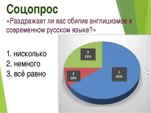 Соцопрос «Раздражает ли вас обилие англицизмов в современном русском языке?»...