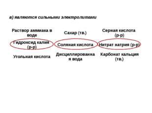 в) являются сильными электролитами Раствор аммиака в воде Сахар (тв.) Серная
