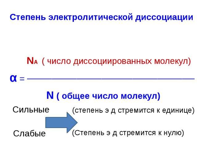 Степень электролитической диссоциации NА ( число диссоциированных молекул) α...
