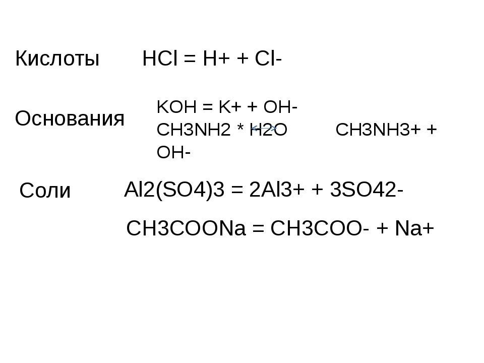 HCl = H+ + Cl- Кислоты Основания KOH = K+ + OH- CH3NH2 * H2O CH3NH3+ + OH- Со...