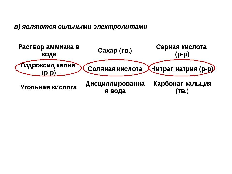 в) являются сильными электролитами Раствор аммиака в воде Сахар (тв.) Серная...