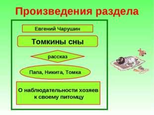 Произведения раздела Евгений Чарушин Томкины сны рассказ Папа, Никита, Томка