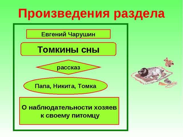 Произведения раздела Евгений Чарушин Томкины сны рассказ Папа, Никита, Томка...
