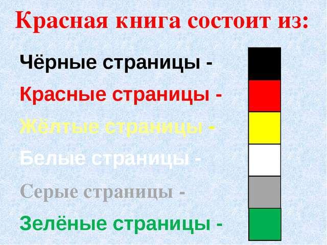 Чёрные страницы - Красные страницы - Жёлтые страницы - Белые страницы - Зелён...