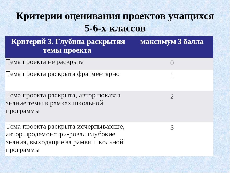 Критерии оценивания проектов учащихся 5-6-х классов Критерий 3. Глубина раскр...