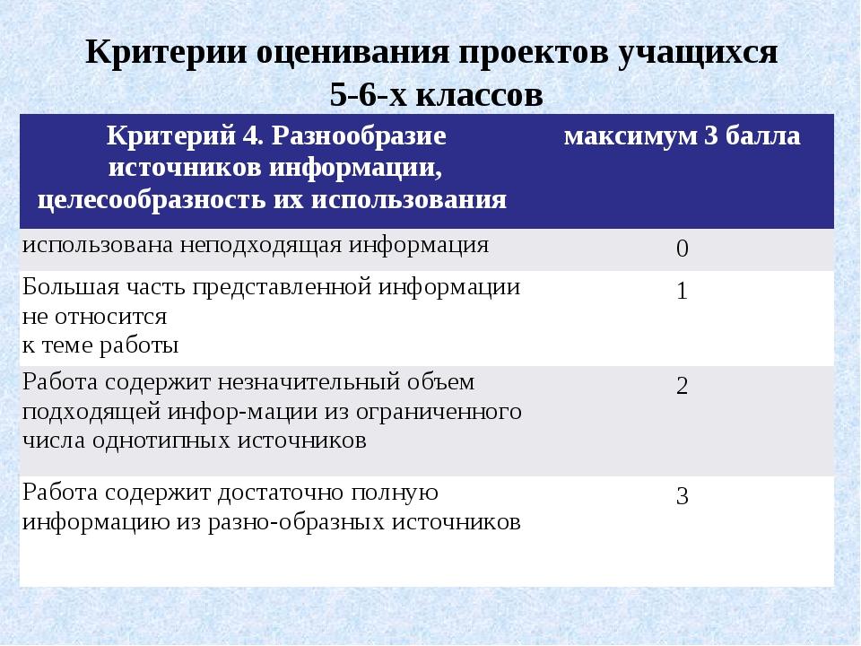 Критерии оценивания проектов учащихся 5-6-х классов Критерий 4. Разнообразие...