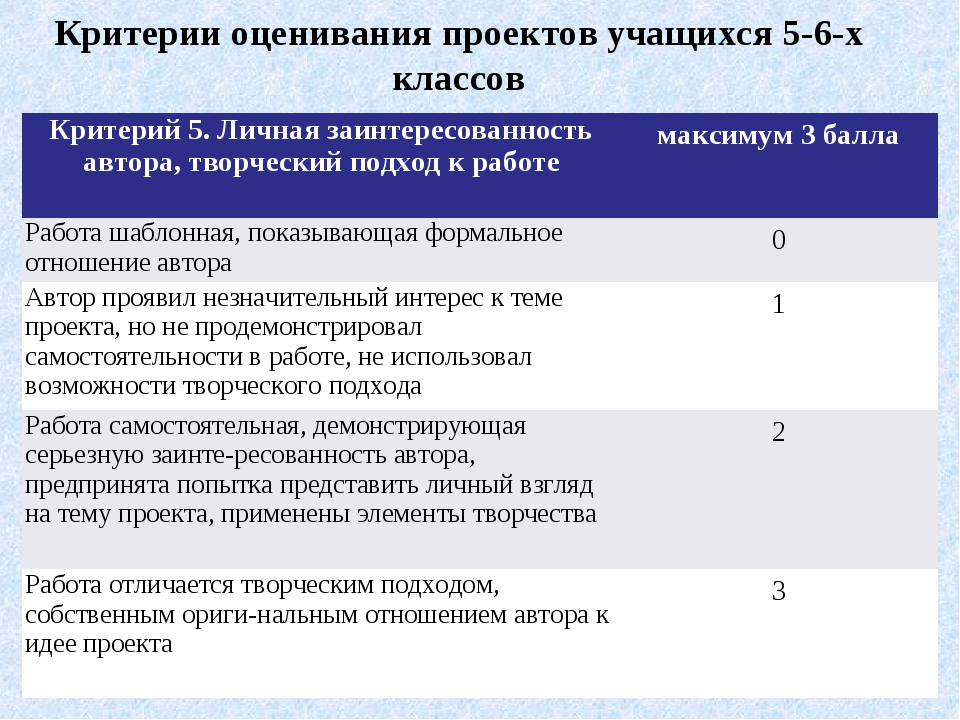 Критерии оценивания проектов учащихся 5-6-х классов Критерий 5. Личная заинте...