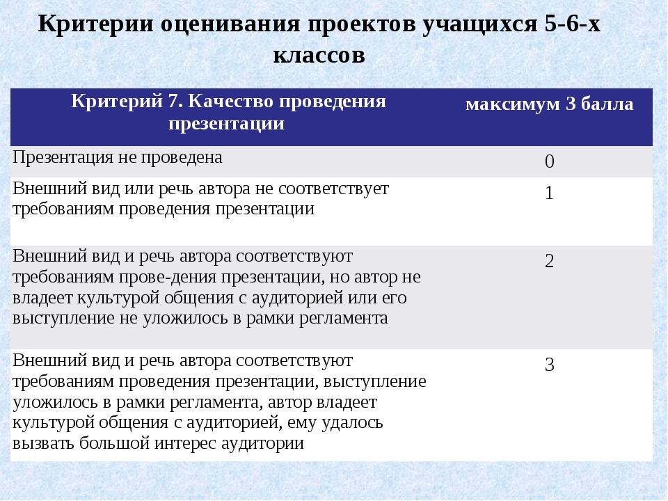 Критерии оценивания проектов учащихся 5-6-х классов Критерий 7. Качество пров...