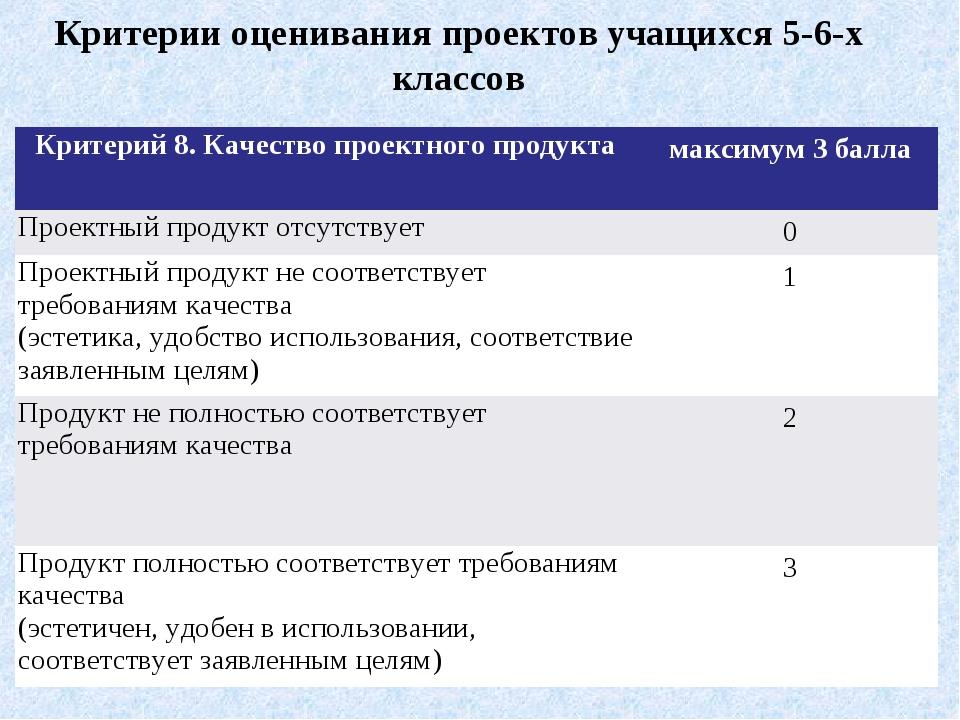 Критерии оценивания проектов учащихся 5-6-х классов Критерий 8. Качество прое...