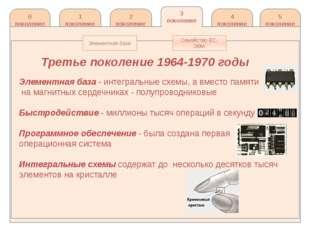 http://knigi-uchebniki.com/tehnologii-ekonomike-informatsionnyie/pokoleniya-e