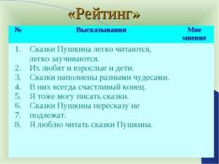 «Рейтинг» №ВысказыванияМое мнение 1. 2. 3. 4. 5. 6. 7. 8. Сказки Пушкина л