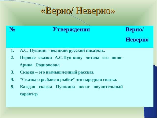«Верно/ Неверно» №УтвержденияВерно/ Неверно 1. 2. 3. 4. 5.А.С. Пушкин – ве...