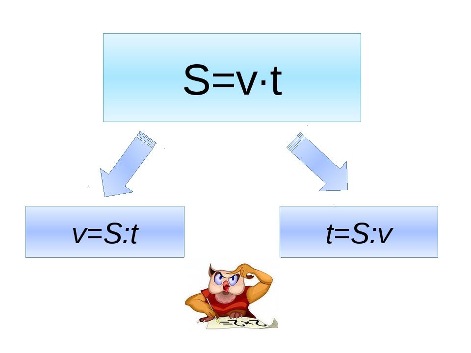 S=v∙t t=S:v v=S:t