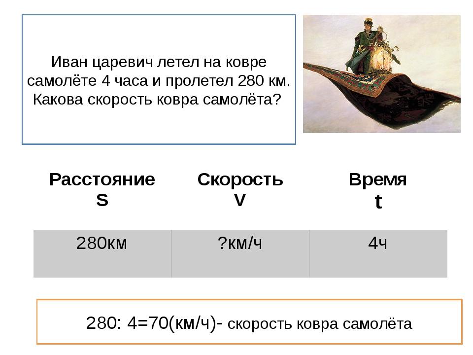 Иван царевич летел на ковре самолёте 4 часа и пролетел 280 км. Какова скорост...