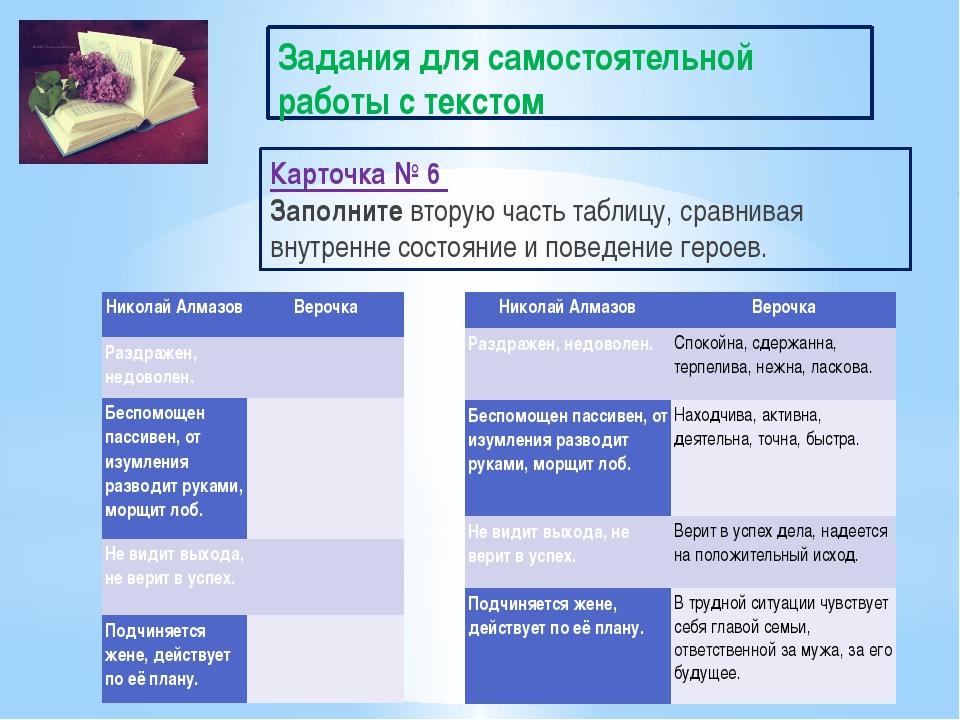 Задания для самостоятельной работы с текстом Карточка № 6 Заполните вторую ча...