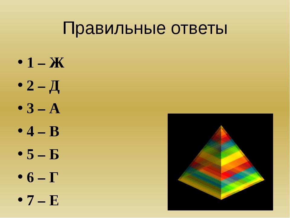 Правильные ответы 1 – Ж 2 – Д 3 – А 4 – В 5 – Б 6 – Г 7 – Е
