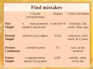 Find mistakes * Случаи употребленияФормаСлова-спутники Past Simpleв опред