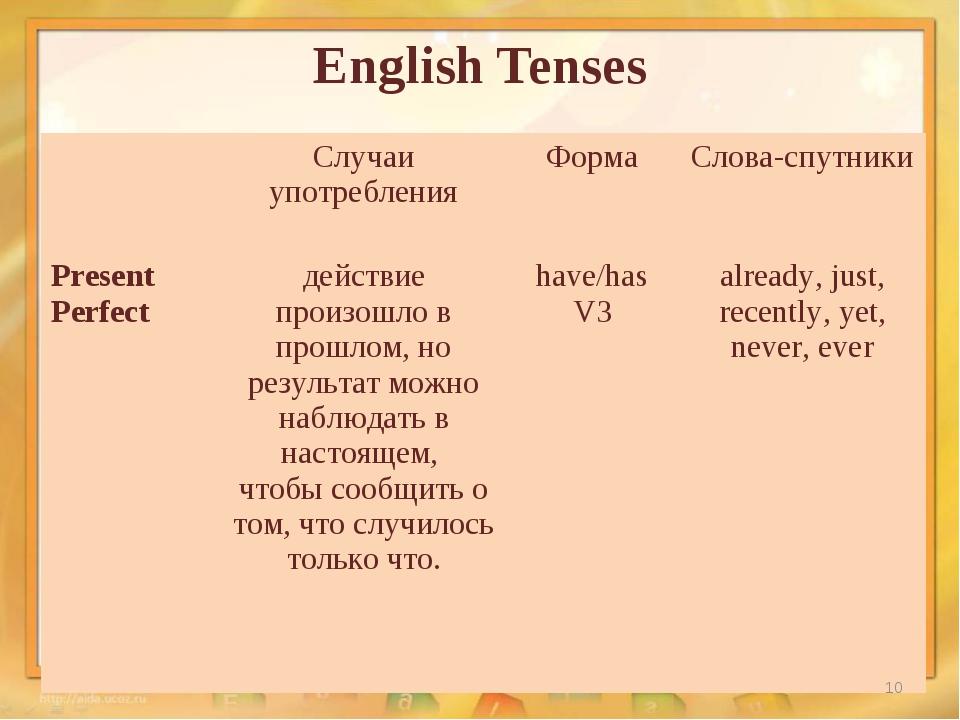 English Tenses * Случаи употребленияФормаСлова-спутники Present Perfectде...