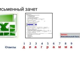 Письменный зачет Баллы: Максимальный балл – 9 баллов д и а г р а м м а 1 2 3