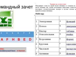 Командный зачет Баллы: Максимальный балл – 8 баллов 1 2 3 4 5 6 7 8 C G A F H