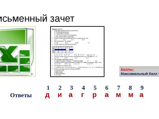 Письменный зачет Баллы: Максимальный балл – 9 баллов д и а г р а м м а 1 2 3...