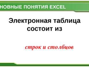 ОСНОВНЫЕ ПОНЯТИЯ EXCEL Электронная таблица состоит из cтрок и столбцов