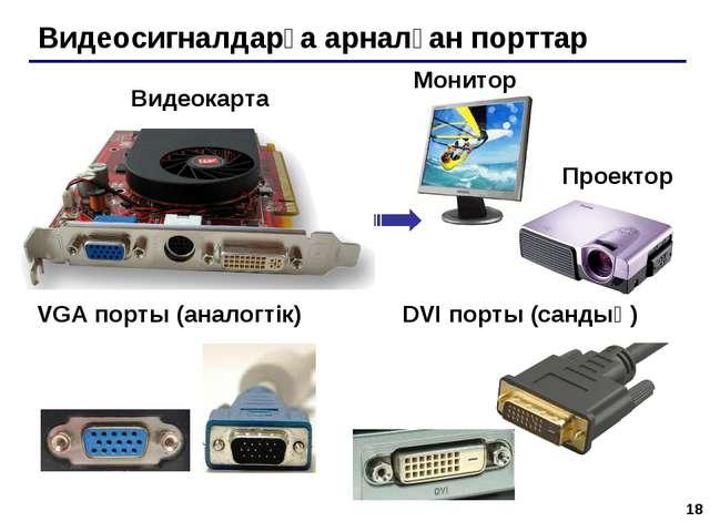* Видеосигналдарға арналған порттар VGA порты (аналогтік) DVI порты (сандық)...