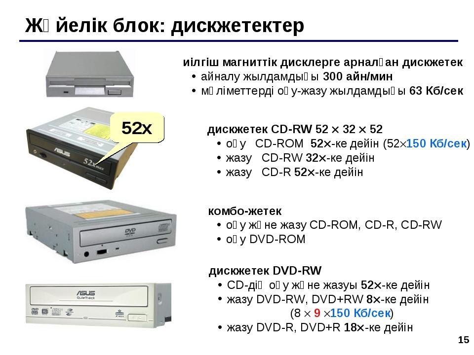 * Жүйелік блок: дискжетектер иілгіш магниттік дисклерге арналған дискжетек ай...