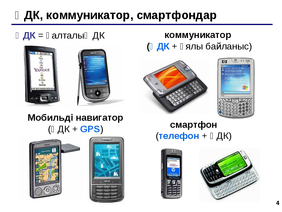 * ҚДК, коммуникатор, смартфондар Мобильді навигатор (ҚДК + GPS) ҚДК = қалталы...