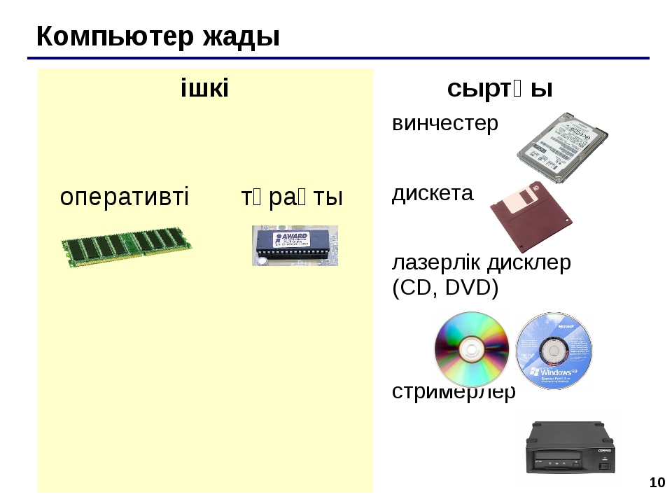 * Компьютер жады ішкісыртқы оперативті тұрақты винчестер дискета лазерлік...