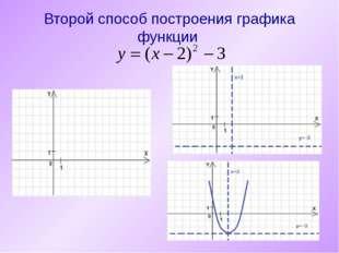 Второй способ построения графика функции