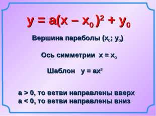 у = а(х – х0 )2 + у0 Вершина параболы (х0; у0) Ось симметрии х = х0 Шаблон у