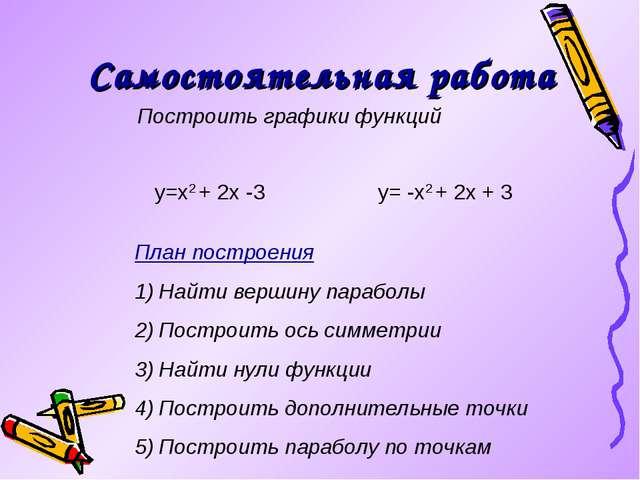Самостоятельная работа Построить графики функций y=x2 + 2x -3 y= -x2 + 2x + 3...