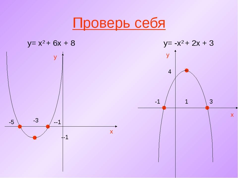 Проверь себя y= x2 + 6x + 8 y= -x2 + 2x + 3 x y -3 --1 -5 --1 y x 3 1 4 -1