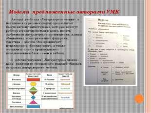 Модели предложенные авторами УМК Авторы учебника «Литературное чтение» в мето