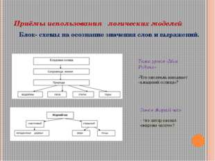 Приёмы использования логических моделей Блок- схемы на осознание значения сло