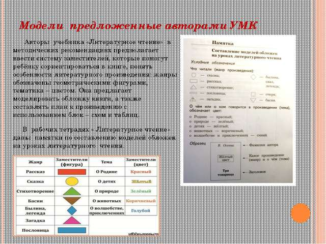 Модели предложенные авторами УМК Авторы учебника «Литературное чтение» в мето...