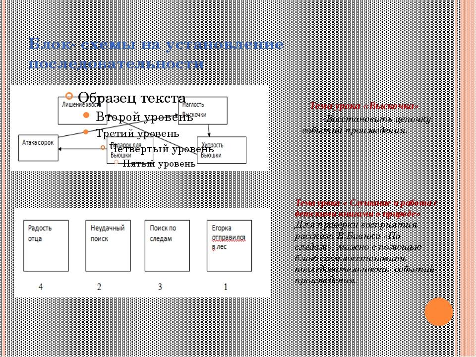 Блок- схемы на установление последовательности Тема урока «Выскочка» -Восстан...