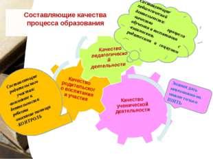 Составляющие качества процесса образования Знания дать невозможно-их можно т