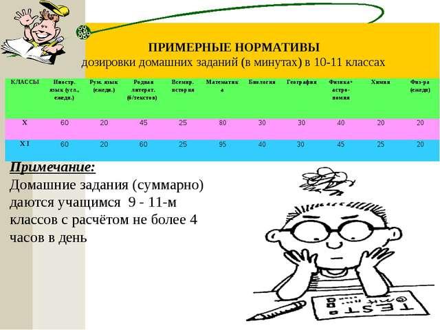 ПРИМЕРНЫЕ НОРМАТИВЫ дозировки домашних заданий (в минутах) в 10-11 классах Пр...