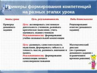 Примеры формирования компетенций на разных этапах урока Этапы урока Цель, рез