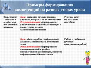 Примеры формирования компетенций на разных этапах урока Закрепление, трениров
