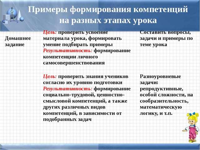 Примеры формирования компетенций на разных этапах урока Домашнеезадание Цель:...