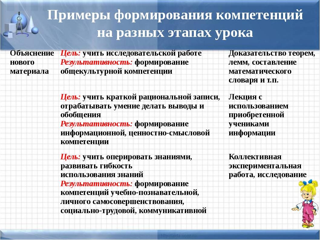 Примеры формирования компетенций на разных этапах урока Объяснение нового мат...